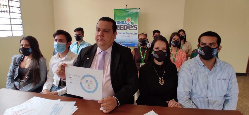 FundaRedes: Ni con amenazas ni judicialización lograrán silenciar al movimiento de DDHH