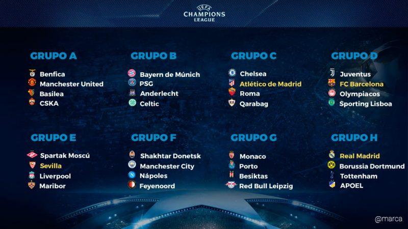 Así se jugará la fase de grupos de la UEFA Champions League