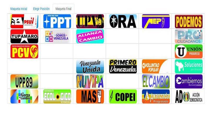 La tarjeta de la Unidad cambio de posición en el tarjetón electoral: Estará arriba y la izquierda